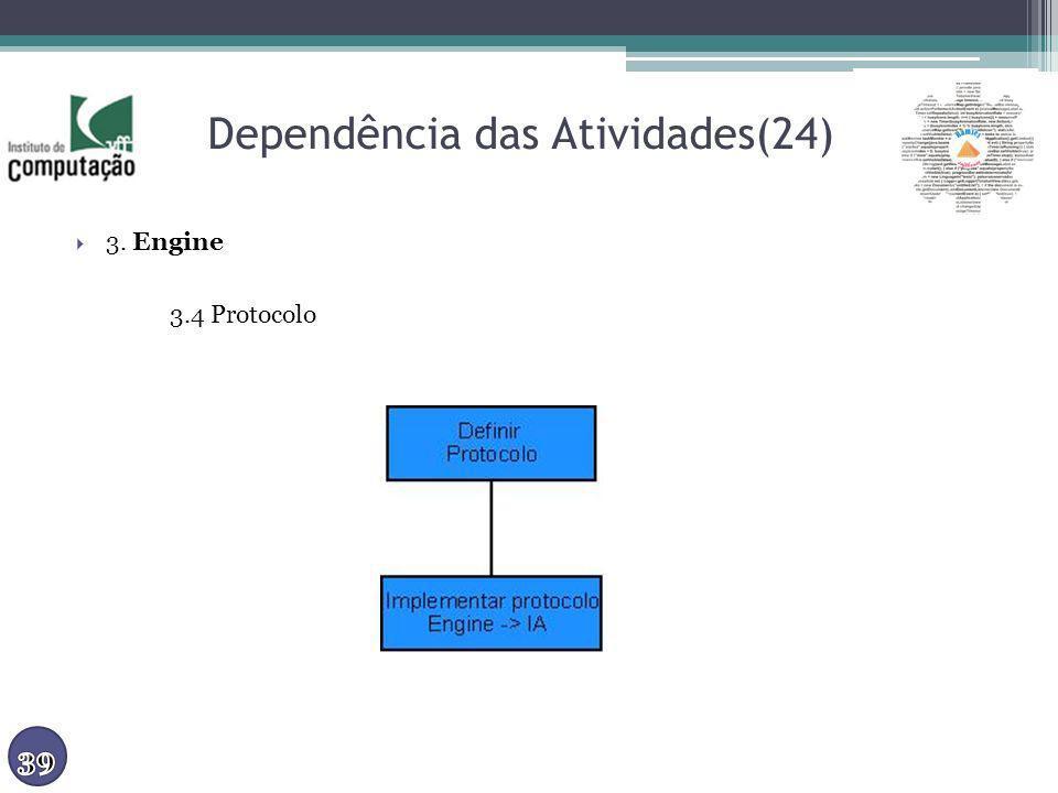 Dependência das Atividades(24) 3. Engine 3.4 Protocolo