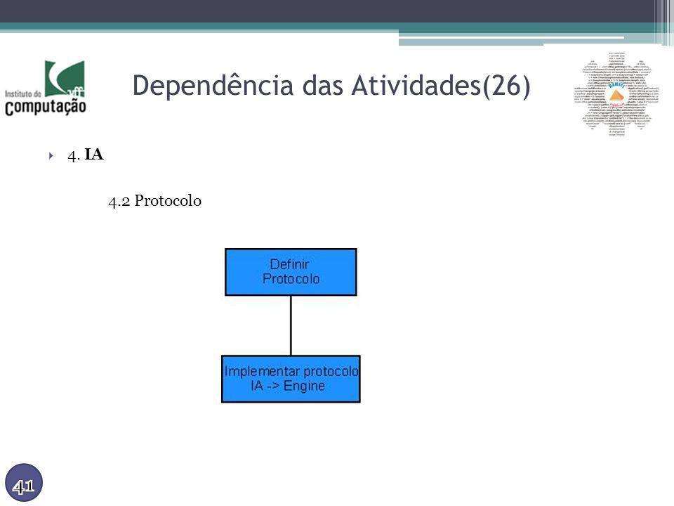 Dependência das Atividades(26) 4. IA 4.2 Protocolo