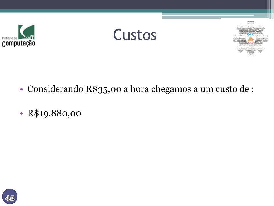Custos Considerando R$35,00 a hora chegamos a um custo de : R$19.880,00