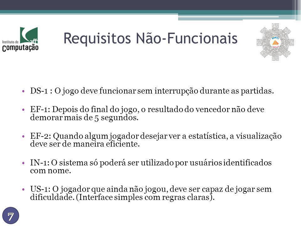 Requisitos Não-Funcionais DS-1 : O jogo deve funcionar sem interrupção durante as partidas. EF-1: Depois do final do jogo, o resultado do vencedor não