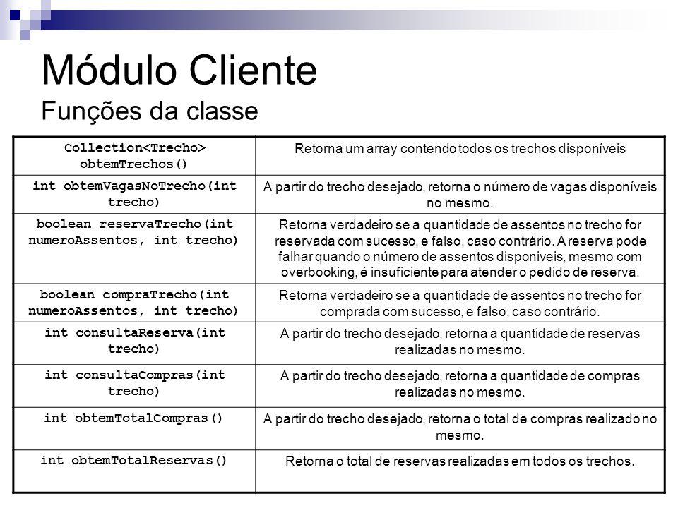 Módulo Cliente Funções da classe Collection obtemTrechos() Retorna um array contendo todos os trechos disponíveis int obtemVagasNoTrecho(int trecho) A