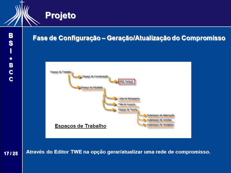 BSIBCC 17 / 25 Projeto Através do Editor TWE na opção gerar/atualizar uma rede de compromisso. Fase de Configuração – Geração/Atualização do Compromis