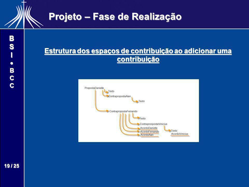 BSIBCC 19 / 25 Estrutura dos espaços de contribuição ao adicionar uma contribuição Projeto – Fase de Realização