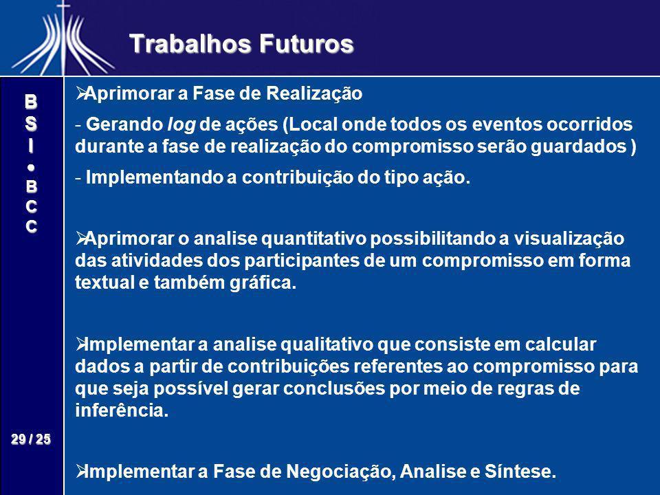 BSIBCC 29 / 25 Trabalhos Futuros Aprimorar a Fase de Realização - - Gerando log de ações (Local onde todos os eventos ocorridos durante a fase de real