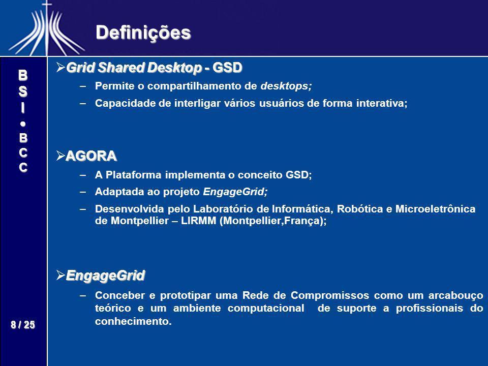 BSIBCC 8 / 25 Definições Grid Shared Desktop - GSD Grid Shared Desktop - GSD – –Permite o compartilhamento de desktops; – –Capacidade de interligar vá