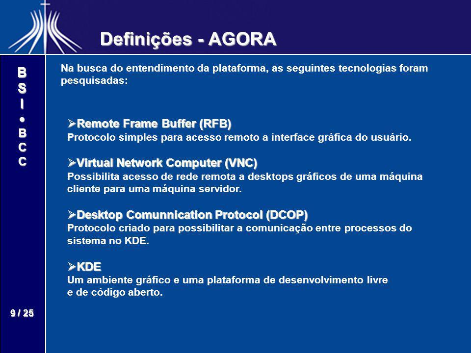 BSIBCC 10 / 25 PLATAFORMA AGORA Desktops CompartilhadosDesktops Compartilhados – –Para cada grupo que o usuário participa, são criados através do VNC, desktops no modo VIEW e no modo SHARE.