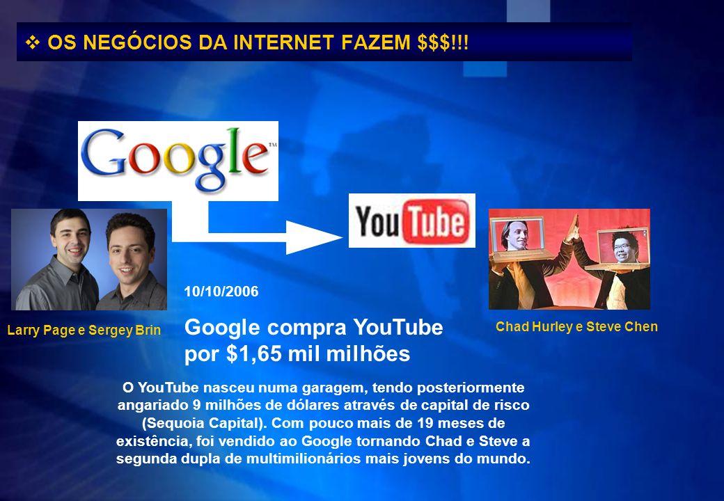 OS NEGÓCIOS DA INTERNET FAZEM $$$!!! 10/10/2006 Google compra YouTube por $1,65 mil milhões Larry Page e Sergey Brin Chad Hurley e Steve Chen O YouTub