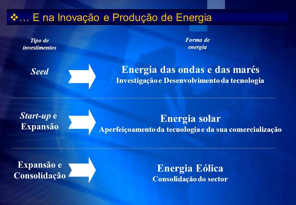 … E na Inovação e Produção de Energia Start-up e Expansão Expansão e Consolidação Seed Tipo de investimentos Energia das ondas e das marés Investigaçã