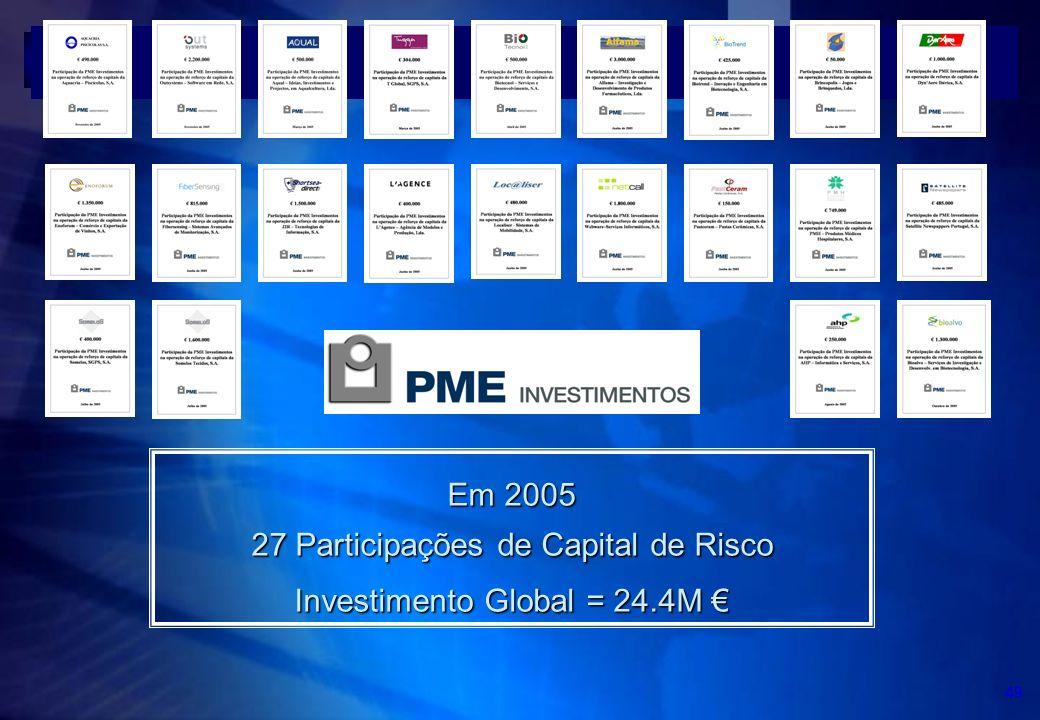 Faça clique para 49 Em 2005 27 Participações de Capital de Risco Investimento Global = 24.4M Investimento Global = 24.4M