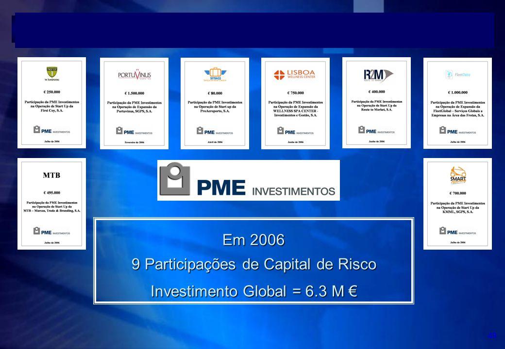 Faça clique para 49 Em 2006 9 Participações de Capital de Risco Investimento Global = 6.3 M Investimento Global = 6.3 M