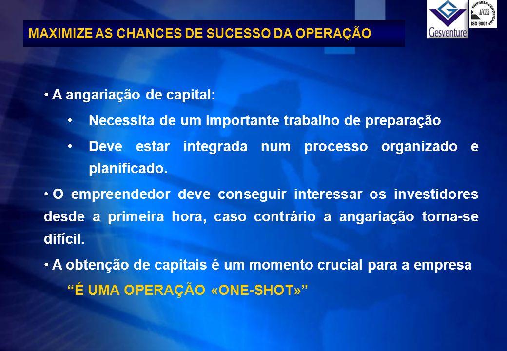 A angariação de capital: Necessita de um importante trabalho de preparação Deve estar integrada num processo organizado e planificado. O empreendedor