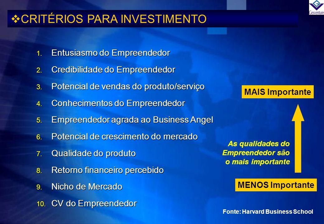 CRITÉRIOS PARA INVESTIMENTO 1. Entusiasmo do Empreendedor 2. Credibilidade do Empreendedor 3. Potencial de vendas do produto/serviço 4. Conhecimentos