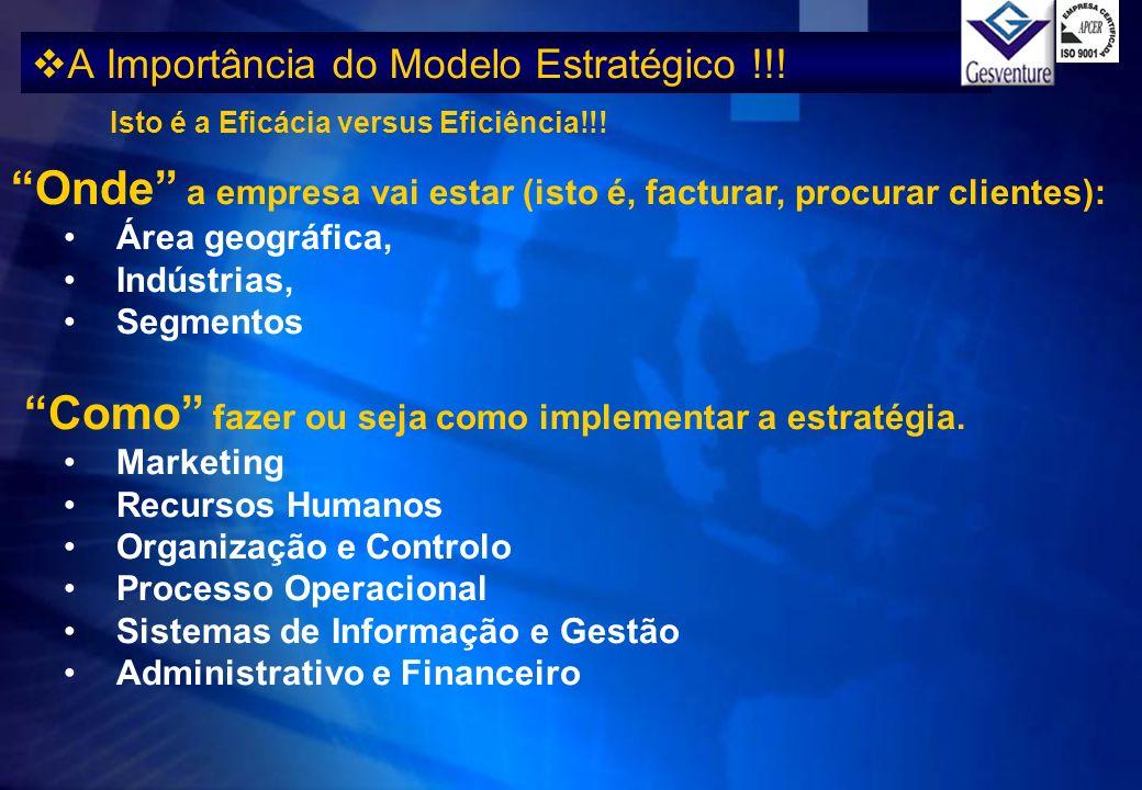 A Importância do Modelo Estratégico !!! Onde a empresa vai estar (isto é, facturar, procurar clientes): Área geográfica, Indústrias, Segmentos Como fa