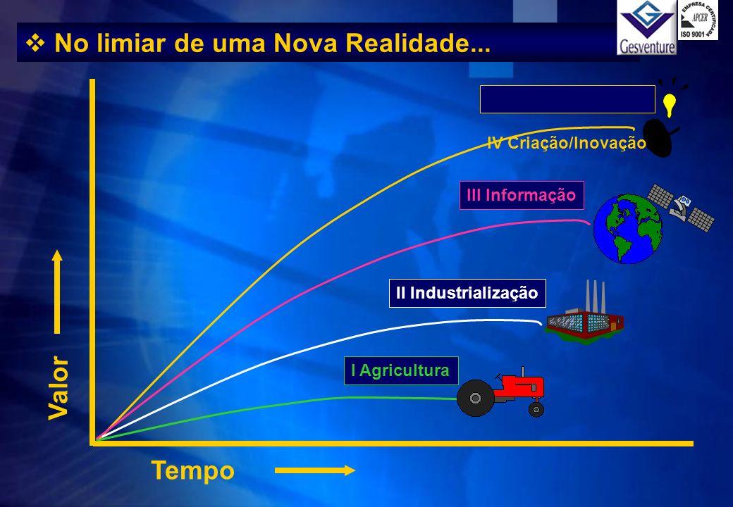 CRITÉRIOS PARA INVESTIMENTO 1.Entusiasmo do Empreendedor 2.