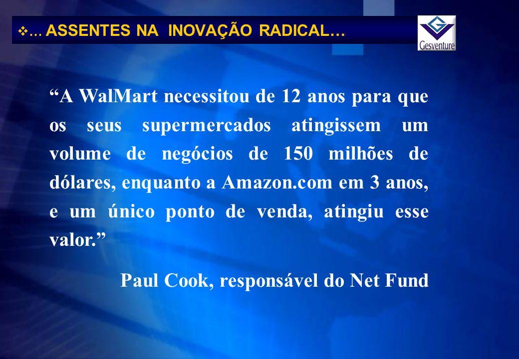 A WalMart necessitou de 12 anos para que os seus supermercados atingissem um volume de negócios de 150 milhões de dólares, enquanto a Amazon.com em 3