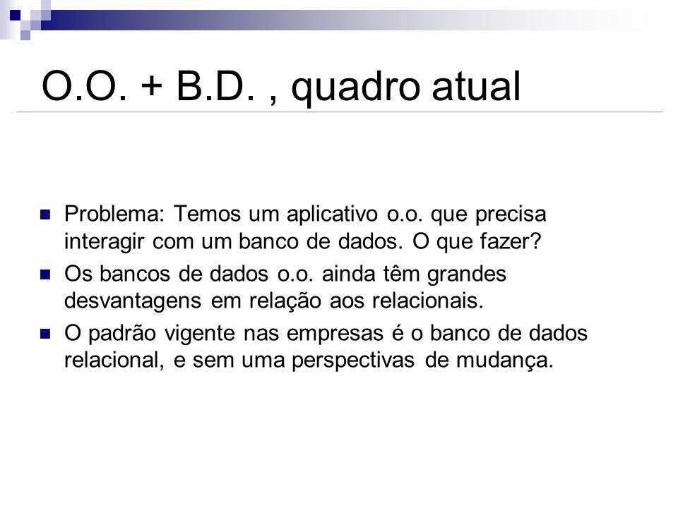 O.O. + B.D., quadro atual Problema: Temos um aplicativo o.o. que precisa interagir com um banco de dados. O que fazer? Os bancos de dados o.o. ainda t