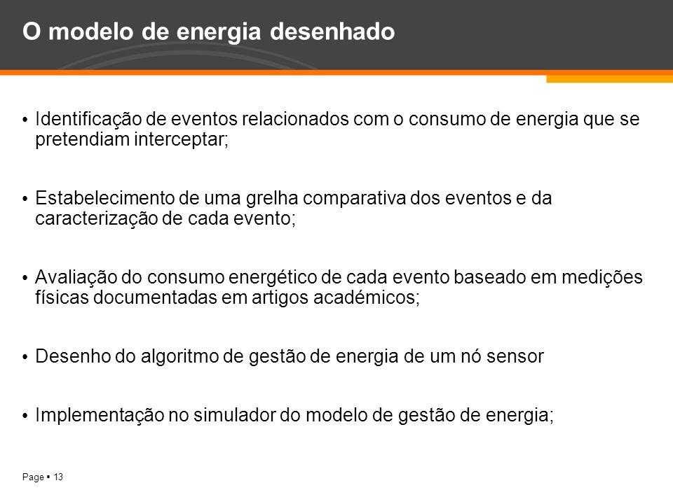 Page 13 O modelo de energia desenhado Identificação de eventos relacionados com o consumo de energia que se pretendiam interceptar; Estabelecimento de