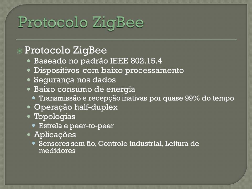 Protocolo ZigBee Baseado no padrão IEEE 802.15.4 Dispositivos com baixo processamento Segurança nos dados Baixo consumo de energia Transmissão e recep