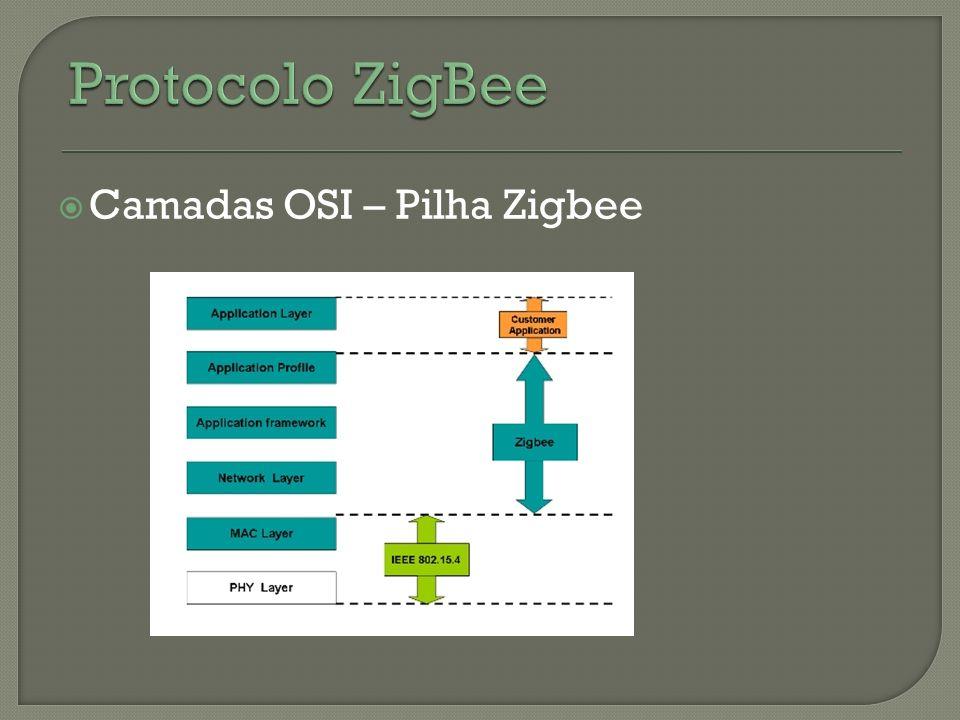 Camadas OSI – Pilha Zigbee