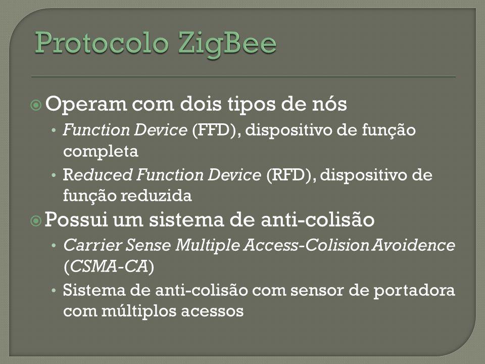 Operam com dois tipos de nós Function Device (FFD), dispositivo de função completa Reduced Function Device (RFD), dispositivo de função reduzida Possu