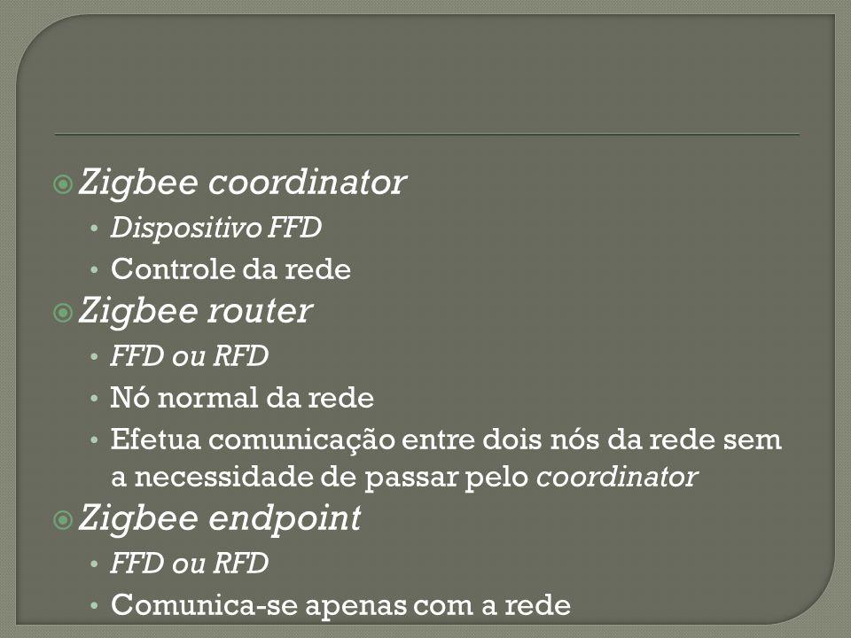 Zigbee coordinator Dispositivo FFD Controle da rede Zigbee router FFD ou RFD Nó normal da rede Efetua comunicação entre dois nós da rede sem a necessi