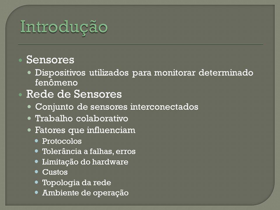 Sensores Dispositivos utilizados para monitorar determinado fenômeno Rede de Sensores Conjunto de sensores interconectados Trabalho colaborativo Fator