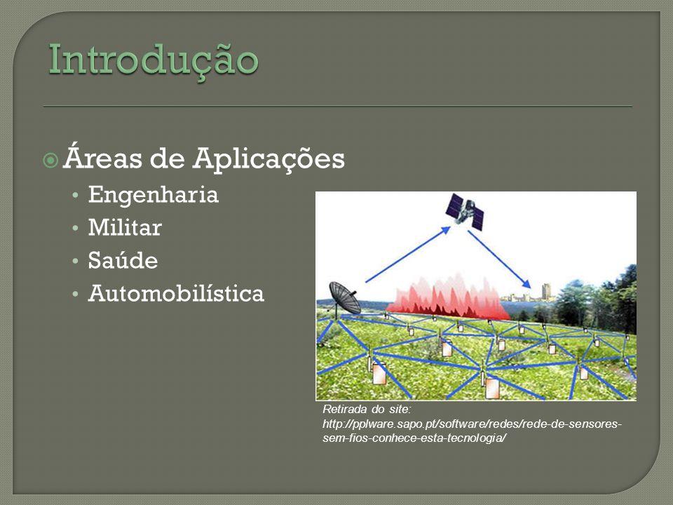 Áreas de Aplicações Engenharia Militar Saúde Automobilística Retirada do site: http://pplware.sapo.pt/software/redes/rede-de-sensores- sem-fios-conhec