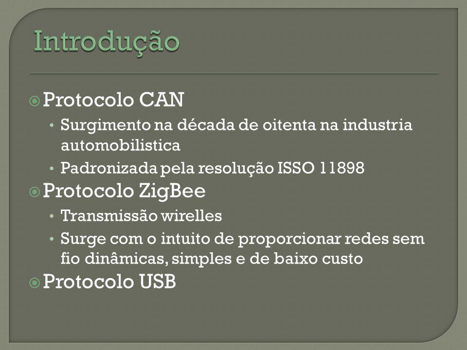Protocolo CAN Surgimento na década de oitenta na industria automobilistica Padronizada pela resolução ISSO 11898 Protocolo ZigBee Transmissão wirelles