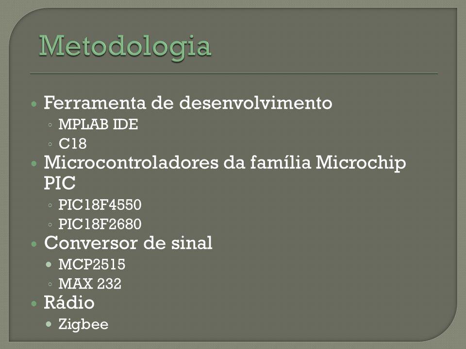 Ferramenta de desenvolvimento MPLAB IDE C18 Microcontroladores da família Microchip PIC PIC18F4550 PIC18F2680 Conversor de sinal MCP2515 MAX 232 Rádio