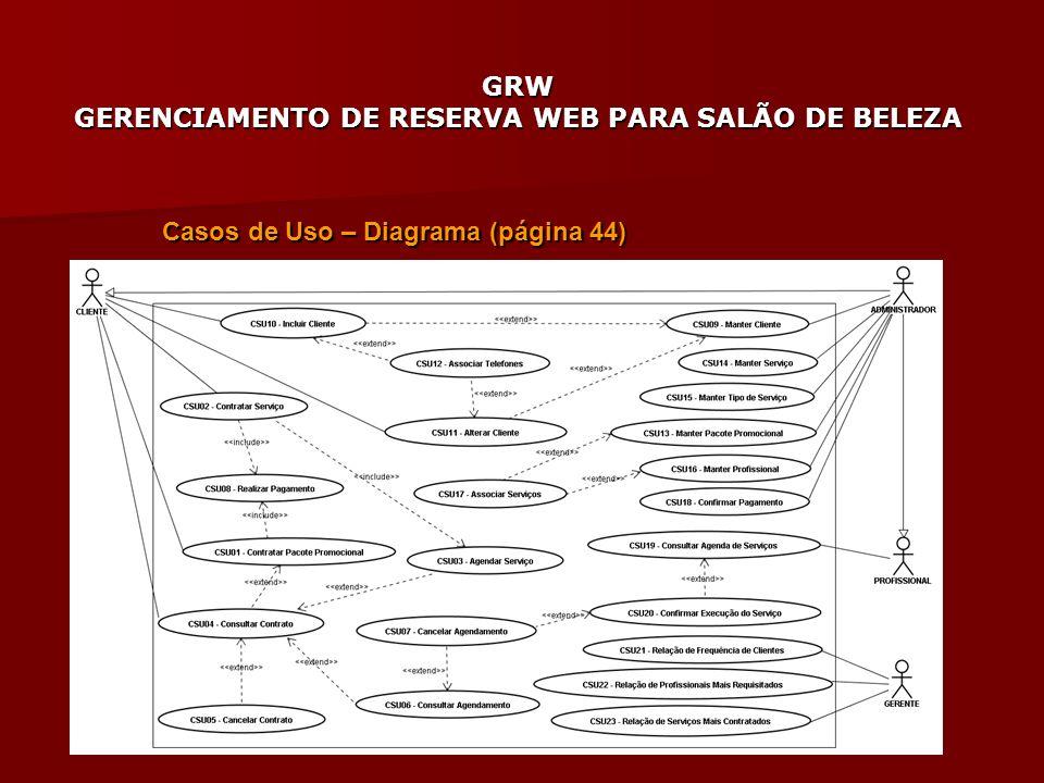 GRW GERENCIAMENTO DE RESERVA WEB PARA SALÃO DE BELEZA Casos de Uso – Diagrama (página 44)