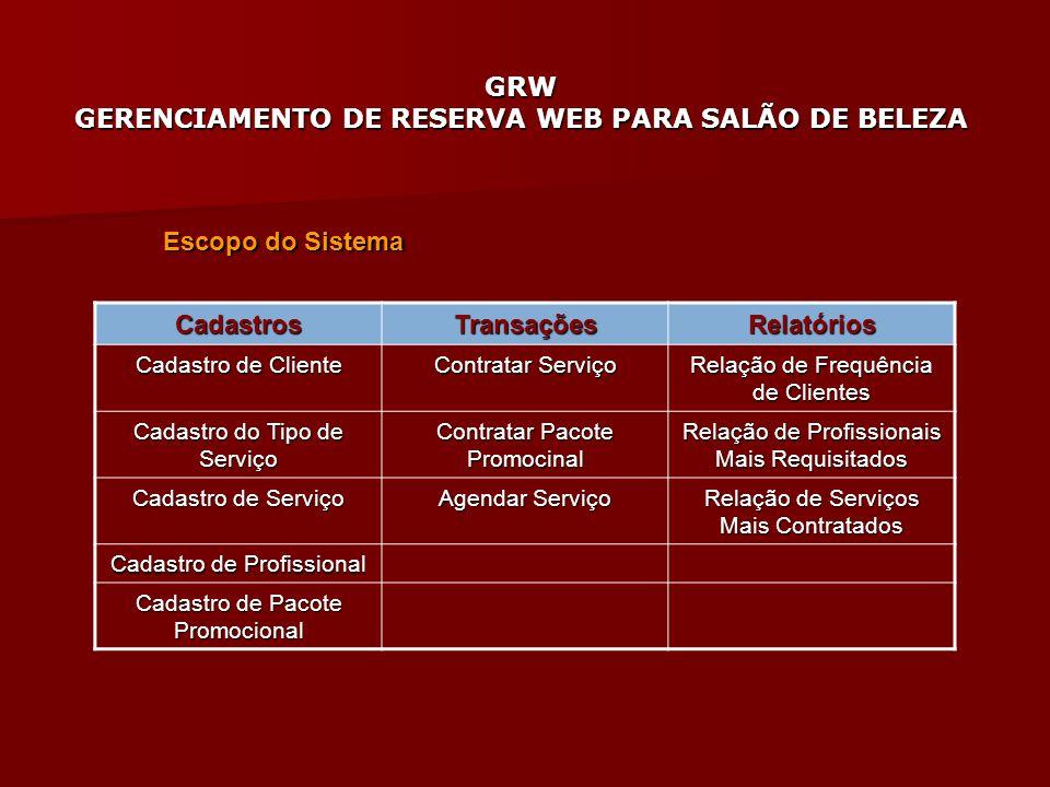 GRW GERENCIAMENTO DE RESERVA WEB PARA SALÃO DE BELEZA Escopo do Sistema CadastrosTransaçõesRelatórios Cadastro de Cliente Contratar Serviço Relação de