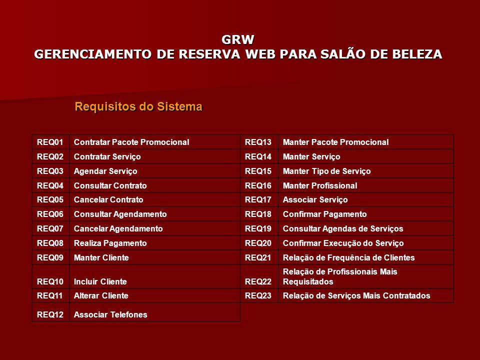 GRW GERENCIAMENTO DE RESERVA WEB PARA SALÃO DE BELEZA Requisitos do Sistema REQ01Contratar Pacote PromocionalREQ13Manter Pacote Promocional REQ02Contr
