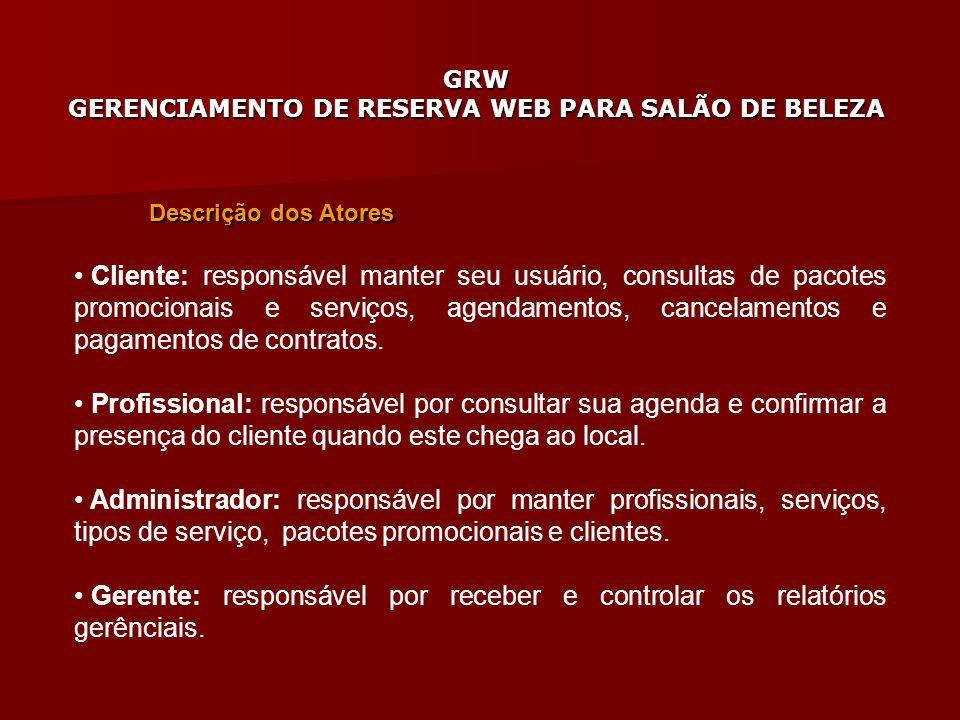 GRW GERENCIAMENTO DE RESERVA WEB PARA SALÃO DE BELEZA Descrição dos Atores Cliente: responsável manter seu usuário, consultas de pacotes promocionais