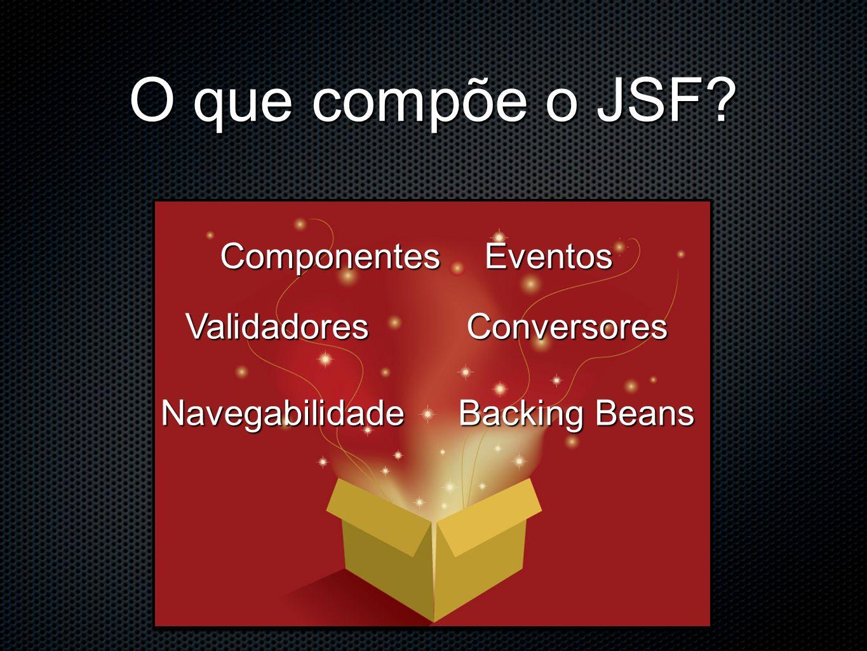 O que compõe o JSF ComponentesEventos ValidadoresConversores Navegabilidade Backing Beans