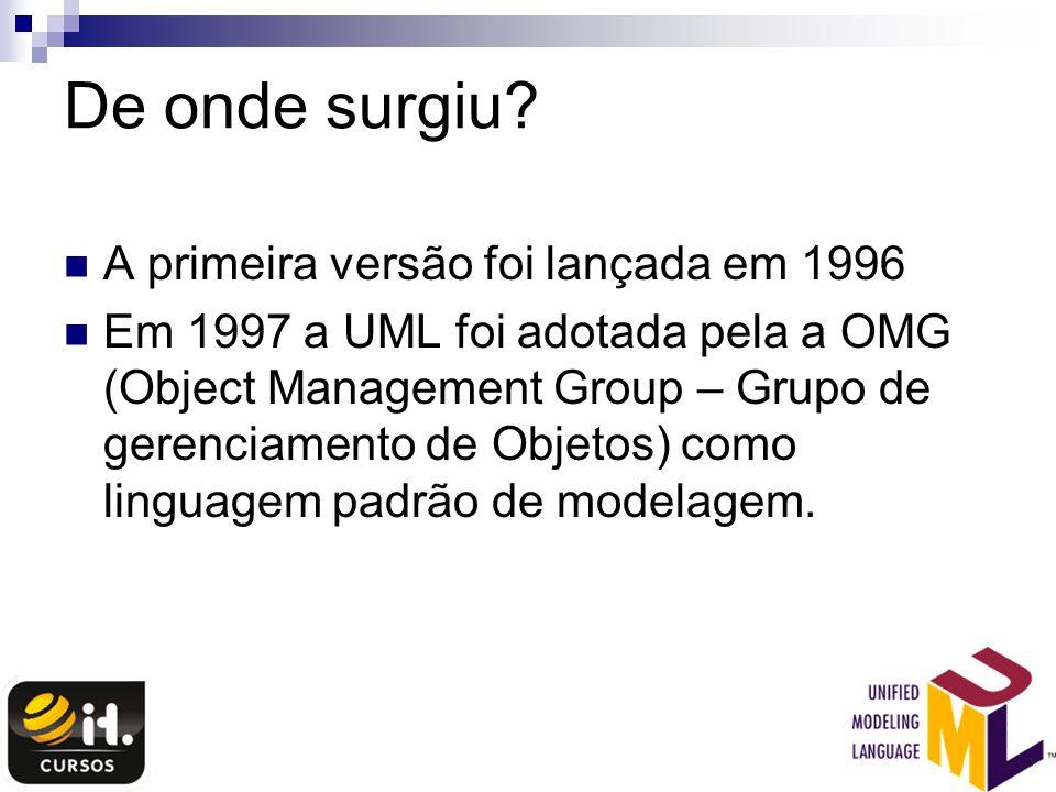 De onde surgiu? A primeira versão foi lançada em 1996 Em 1997 a UML foi adotada pela a OMG (Object Management Group – Grupo de gerenciamento de Objeto