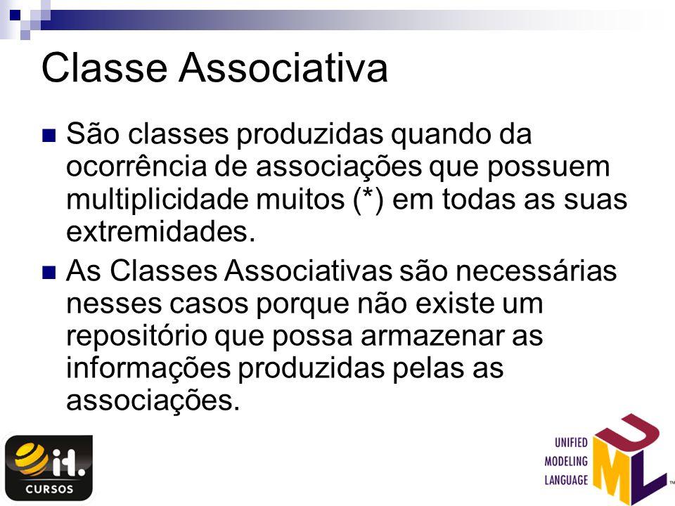 Classe Associativa São classes produzidas quando da ocorrência de associações que possuem multiplicidade muitos (*) em todas as suas extremidades. As