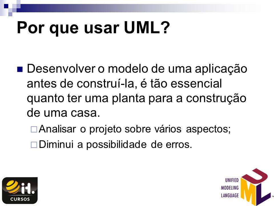 Por que usar UML? Desenvolver o modelo de uma aplicação antes de construí-la, é tão essencial quanto ter uma planta para a construção de uma casa. Ana