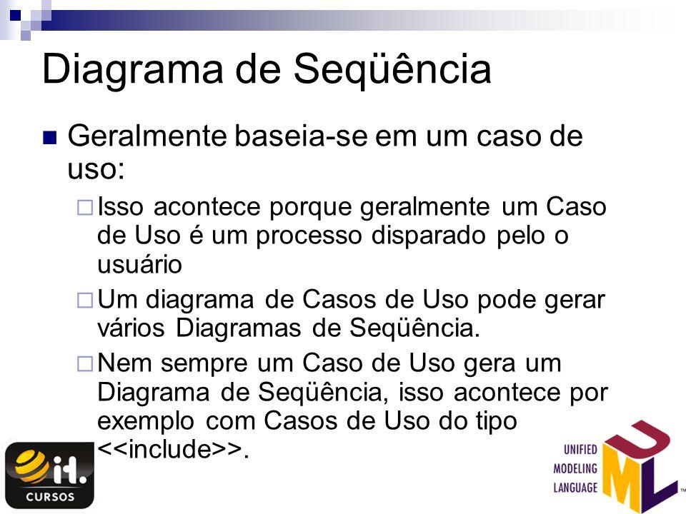 Diagrama de Seqüência Geralmente baseia-se em um caso de uso: Isso acontece porque geralmente um Caso de Uso é um processo disparado pelo o usuário Um