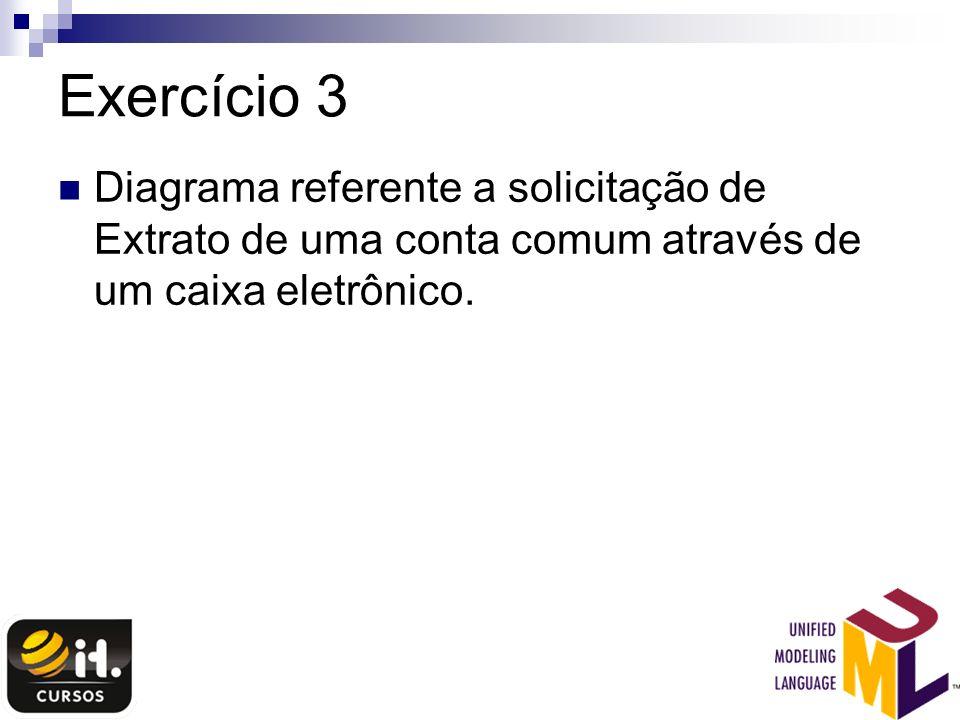 Exercício 3 Diagrama referente a solicitação de Extrato de uma conta comum através de um caixa eletrônico.