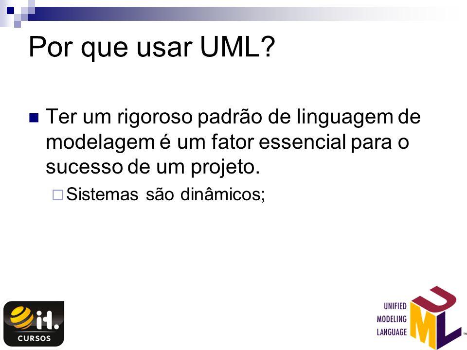 Por que usar UML? Ter um rigoroso padrão de linguagem de modelagem é um fator essencial para o sucesso de um projeto. Sistemas são dinâmicos;