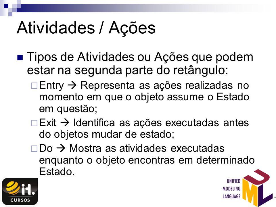 Atividades / Ações Tipos de Atividades ou Ações que podem estar na segunda parte do retângulo: Entry Representa as ações realizadas no momento em que