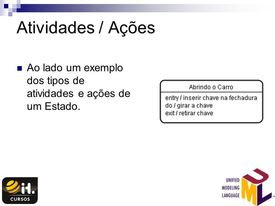 Atividades / Ações Ao lado um exemplo dos tipos de atividades e ações de um Estado.