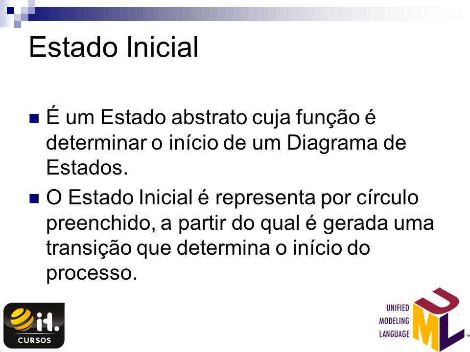 Estado Inicial É um Estado abstrato cuja função é determinar o início de um Diagrama de Estados. O Estado Inicial é representa por círculo preenchido,