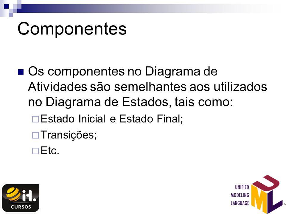 Componentes Os componentes no Diagrama de Atividades são semelhantes aos utilizados no Diagrama de Estados, tais como: Estado Inicial e Estado Final;