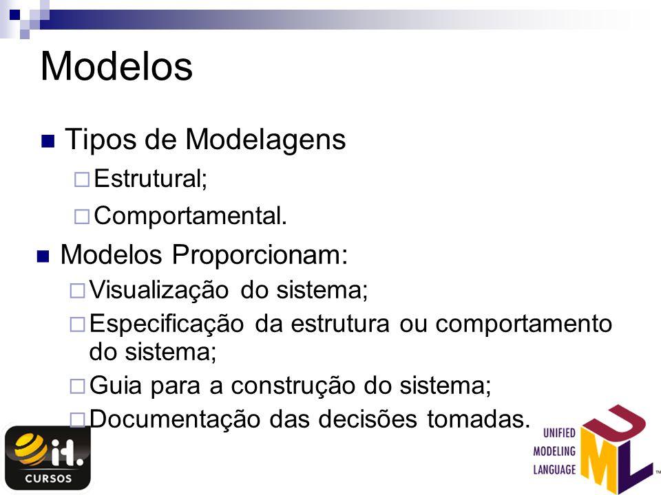 Modelos Tipos de Modelagens Estrutural; Comportamental. Modelos Proporcionam: Visualização do sistema; Especificação da estrutura ou comportamento do