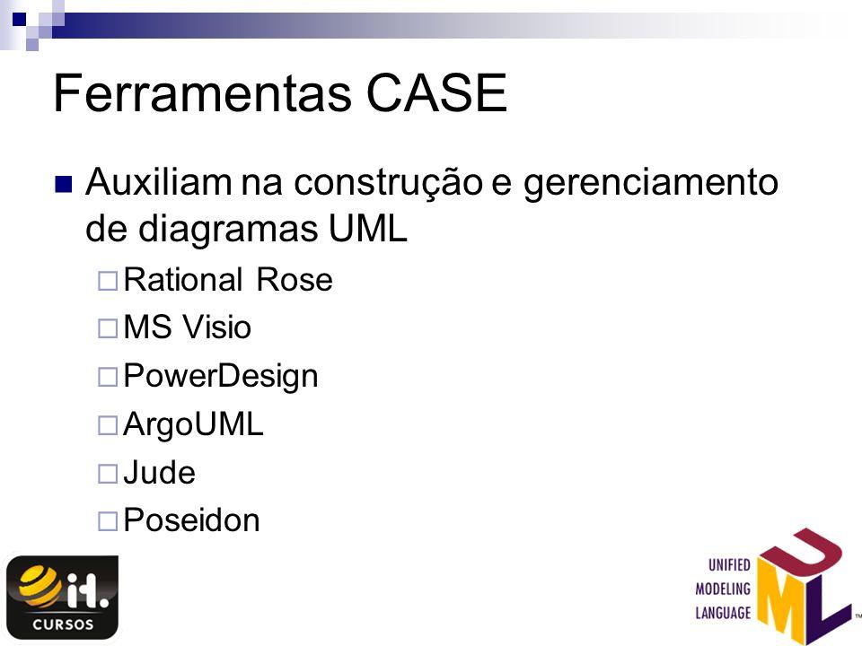 Ferramentas CASE Auxiliam na construção e gerenciamento de diagramas UML Rational Rose MS Visio PowerDesign ArgoUML Jude Poseidon