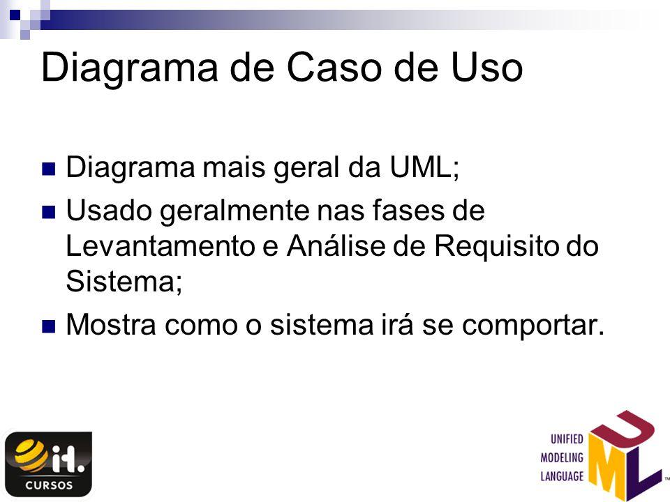 Diagrama de Caso de Uso Diagrama mais geral da UML; Usado geralmente nas fases de Levantamento e Análise de Requisito do Sistema; Mostra como o sistem