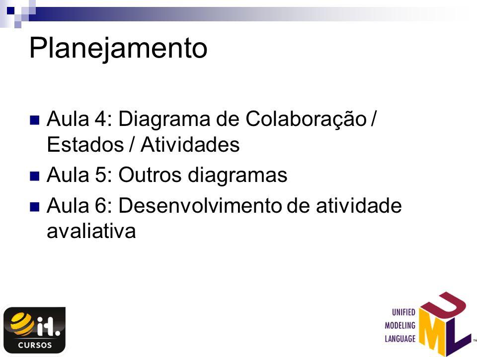 Planejamento Aula 4: Diagrama de Colaboração / Estados / Atividades Aula 5: Outros diagramas Aula 6: Desenvolvimento de atividade avaliativa
