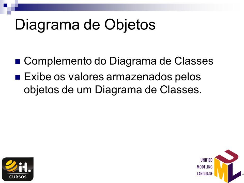Diagrama de Objetos Complemento do Diagrama de Classes Exibe os valores armazenados pelos objetos de um Diagrama de Classes.