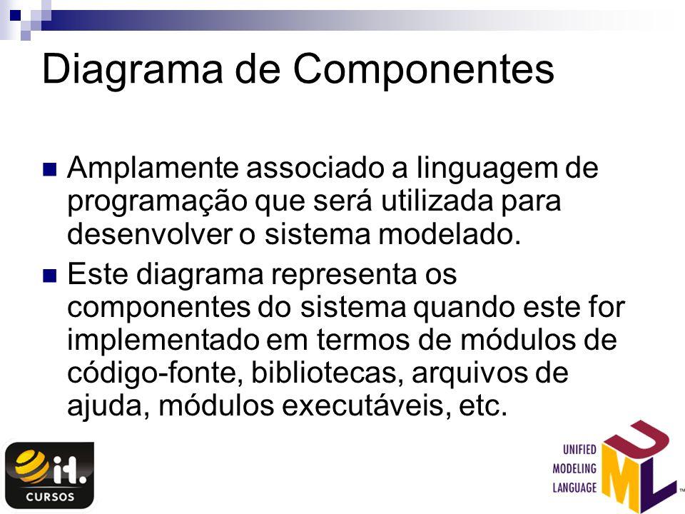 Diagrama de Componentes Amplamente associado a linguagem de programação que será utilizada para desenvolver o sistema modelado. Este diagrama represen